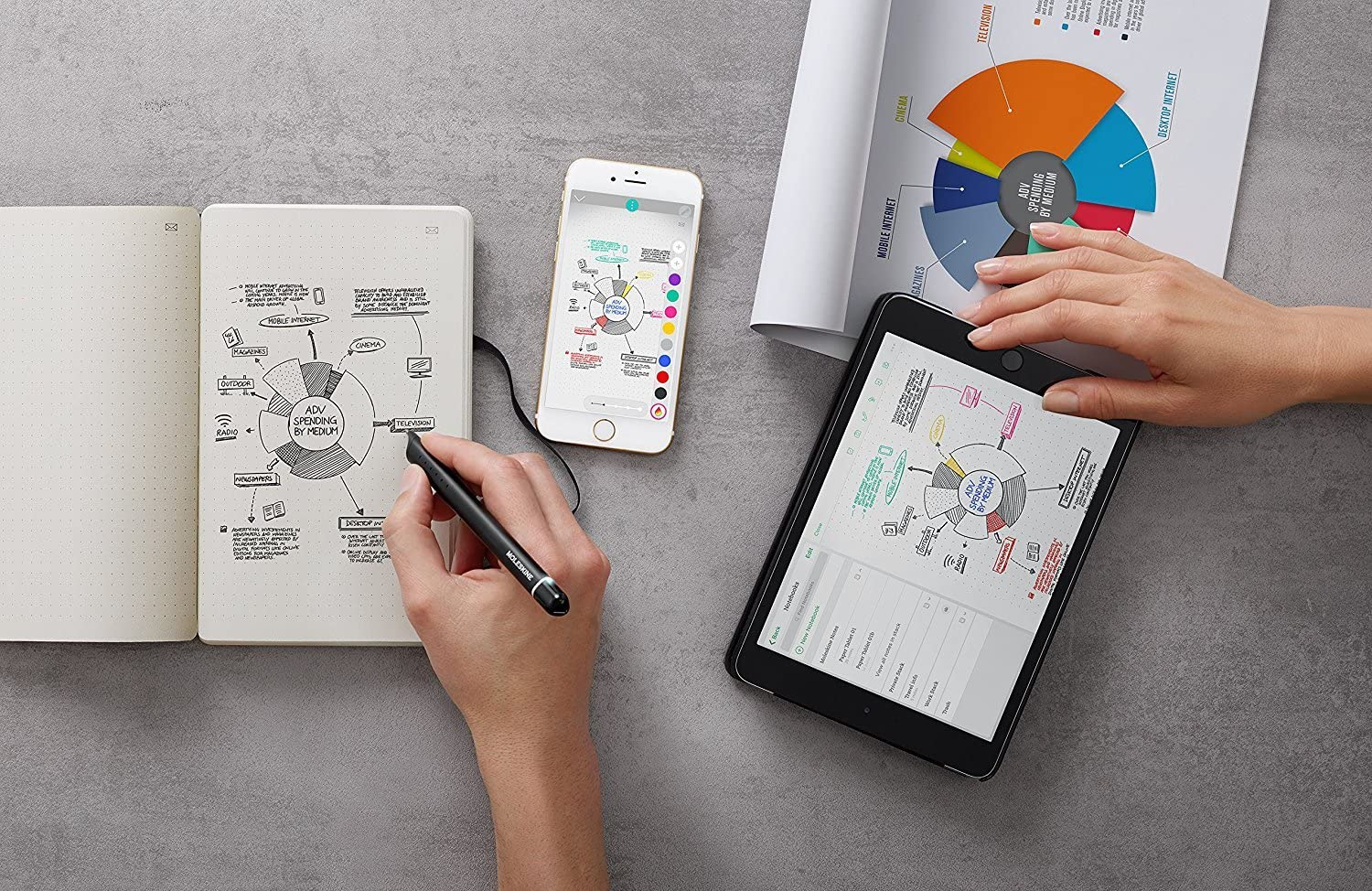 Moleskine smart notebook set