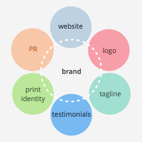brand-consistency-feature-image