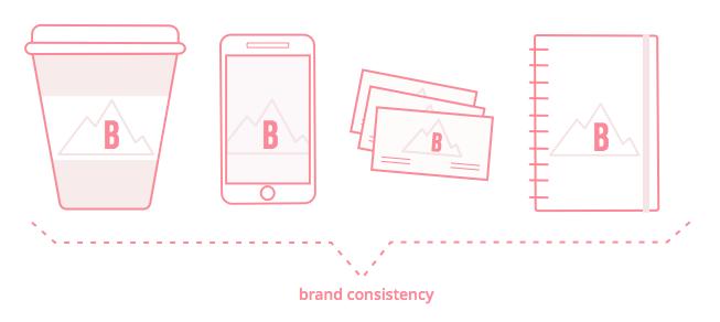 brand-consistency